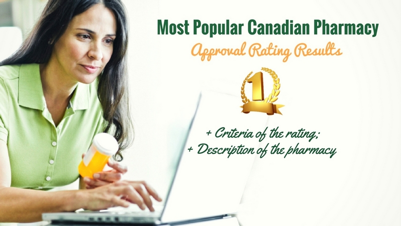Most Popular Canadian Pharmacy